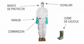 Componenta echipament de protectie